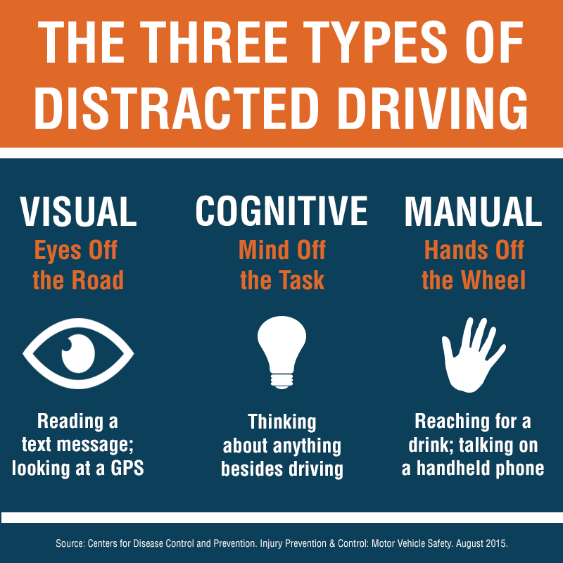Distracted Driving: Teens, You Don't Have to Drive Like Your