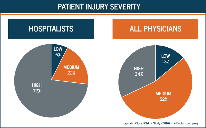 PATIENT_INJURY_SEVERITY.png