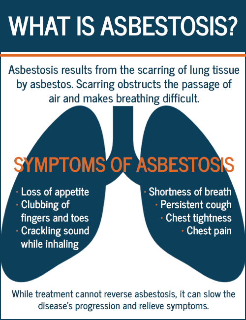 asbestosis is another asbestos related disease