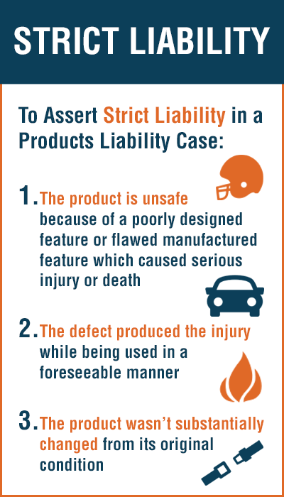 liability strict case weiss anapol damages